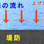 アジング潮の流れ